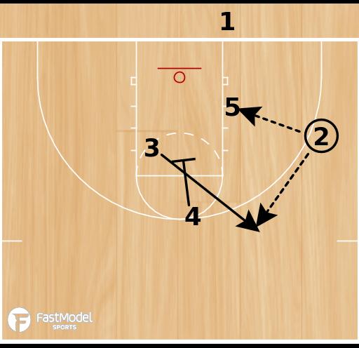 Basketball Play - Diamond
