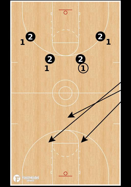 Basketball Play - Fastbreak League