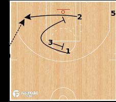 "Basketball Play - Boston Celtics - EOG ""Need 3"""