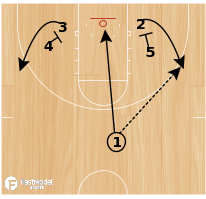 Basketball Play - Detroit single/double