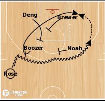Basketball Play - 1 Double Loop