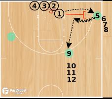 Basketball Play - 3 Shots at 3 Spots
