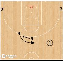 Basketball Play - Houston Rockets - Double Drag Lob