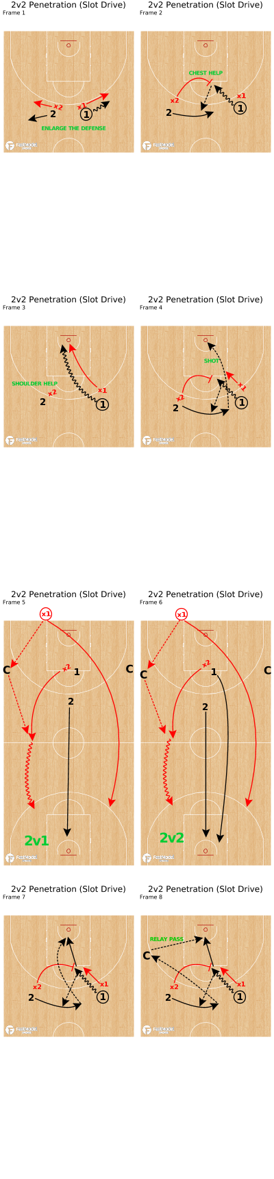 Basketball Play - 2v2 Penetration (Slot Drive)