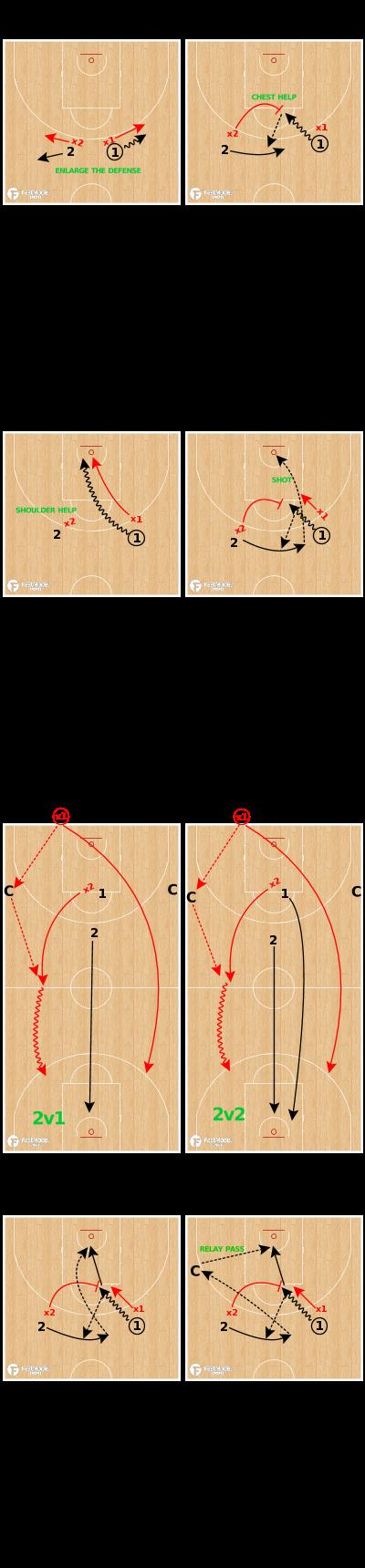 Basketball Play - 2v2 Penetration (Slot Drive)