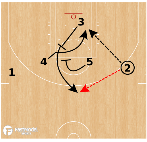 Basketball Play - Golden State - Iverson STS