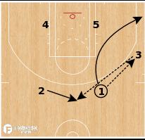Basketball Play - New York Knicks - DHO Cross Punch