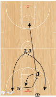 Basketball Play - Shaker