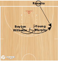 Basketball Play - 12 Rub