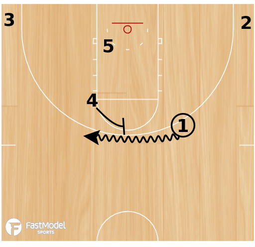 Basketball Play - Maryland High Elbow STS