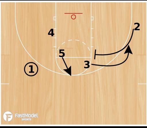 Basketball Play - Reindeer 2
