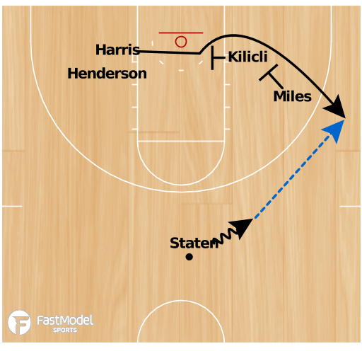 Basketball Play - West Virginia Stack
