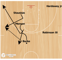 Basketball Play - Wing Iso