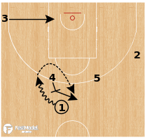 "Basketball Play - Real Madrid - ""1"""