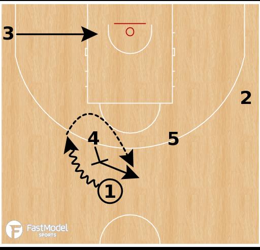"""Basketball Play - Real Madrid - """"1"""""""