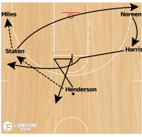 Basketball Play - WVA Motion