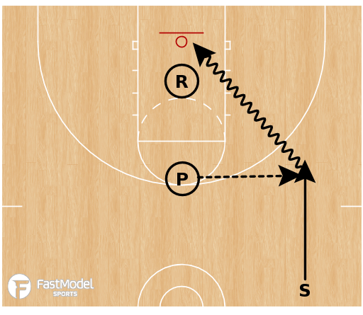 Basketball Play - Warrior Shooting