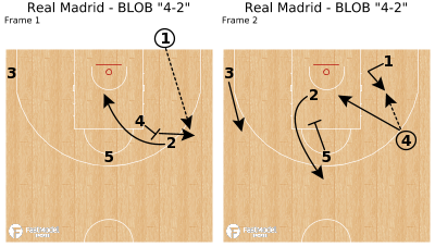 "Basketball Play - Real Madrid - BLOB ""4-2"""