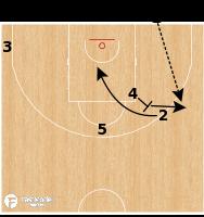 "Basketball Play - Real Madrid - BLOB ""4-2"""