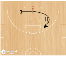 Basketball Play - Danny Green Floppy Shooting