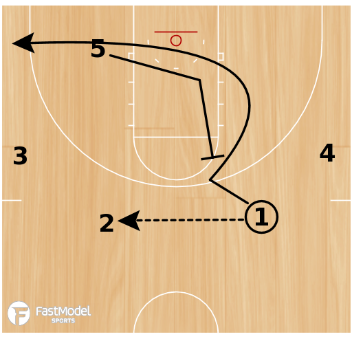 """Basketball Play - 4-High Motion Offense - """"Weak"""" - Reject Screen Option"""