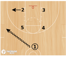 "Basketball Play - ""Wall"" Side P and R"
