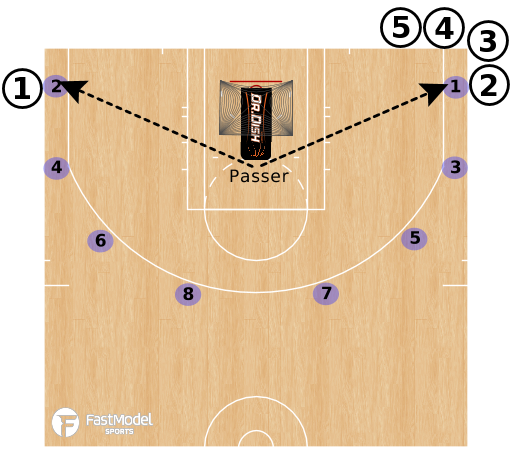Basketball Play - Dr. Dish C2E Triple-Double Combo Rhythm Perimeter Shooting