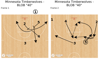 "Basketball Play - Minnesota Timberwolves - BLOB ""40"""