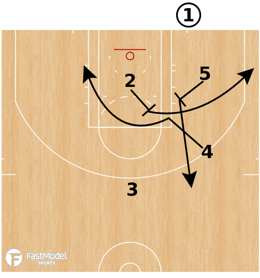 "Basketball Play - Minnesota Timberwolves - BLOB ""40"""