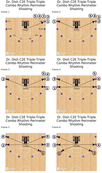 Basketball Play - Dr. Dish C2E Triple-Triple Combo Rhythm Perimeter Shooting