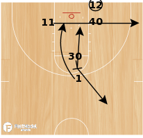 Basketball Play - Triangle BLOB