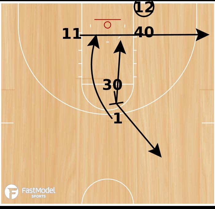 Basketball Play - Triangle BLOB