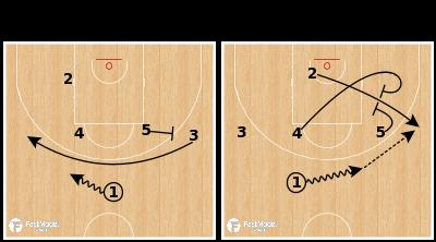 "Basketball Play - Baskonia - ATO ""Iverson Elevator"""