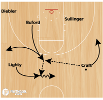 Basketball Play - Thad Matta Weave Offense 2010