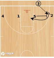 Basketball Play - JMU CIRCLE