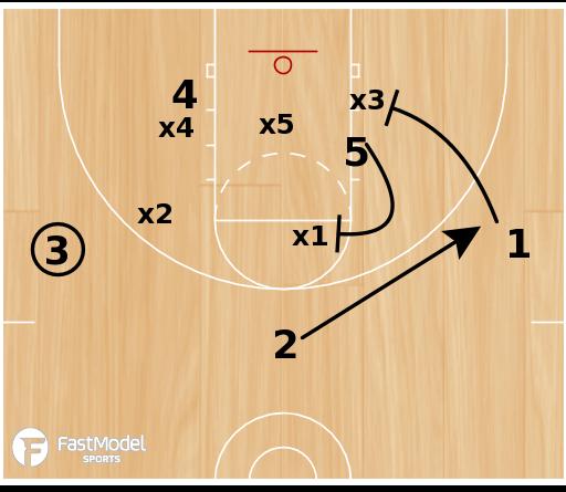 Basketball Play - Dallas