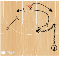 Basketball Play - 1 Out Floppy