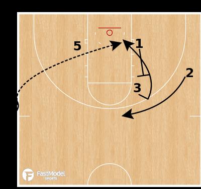Basketball Play - Golden State Warriors 13 Lob