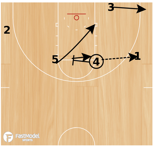 Basketball Play - 1-4 Flat Hi/Lo
