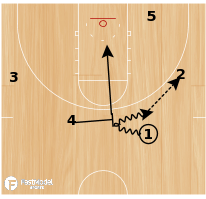 Basketball Play - BC-Outward BS