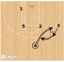 Basketball Play - Cleveland Cavs - DHO Iverson Screenback