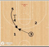 "Basketball Play - Los Angeles Lakers - ""Scissor Elevator"""