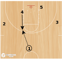 Basketball Play - UCLA Elbow Set