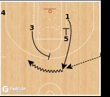 Basketball Play - San Antonio Spurs - ATO Hammer