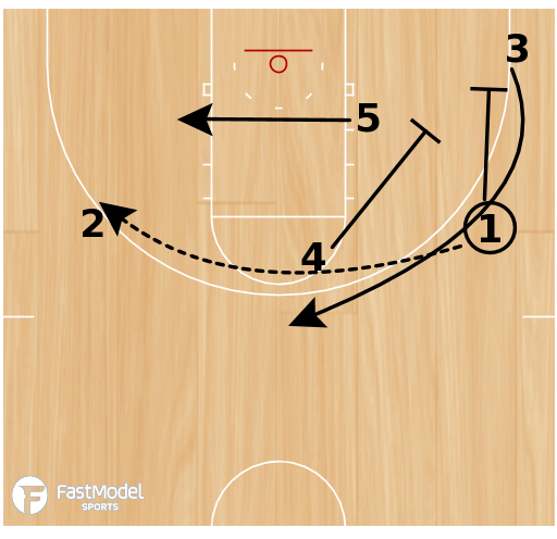 Basketball Play - Play of the Day 02-07-2012: 25 Loop