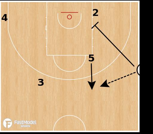 Basketball Play - Barcelona Pistol Flare SLOB