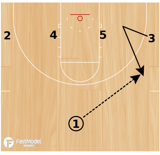 Basketball Play - Baylor 1-4 Low Pop