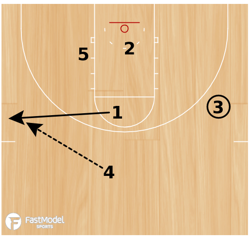 Basketball Play - Baylor 1-4 Low Pop