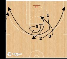 Basketball Play - Charlotte Hornets - EOG 13 Slip Flare