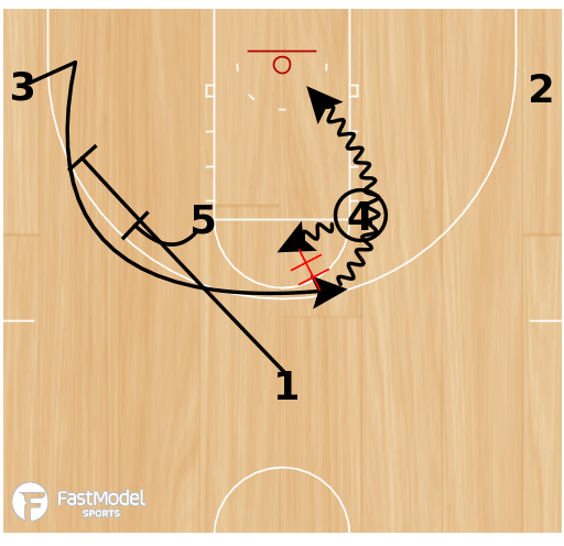 Basketball Play - Villanova Iso Double